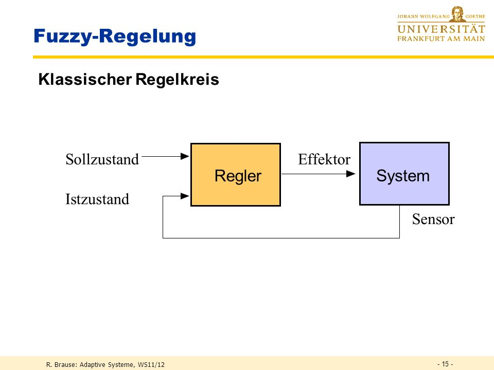 Fuzzy-Regelung Klassischer Regelkreis Regler System S o l l z u s t a