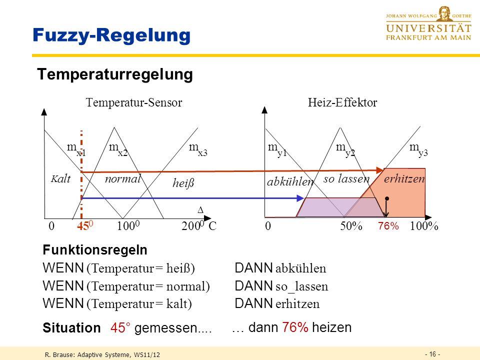 Fuzzy-Regelung Temperaturregelung Funktionsregeln