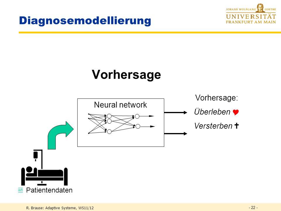 Diagnosemodellierung