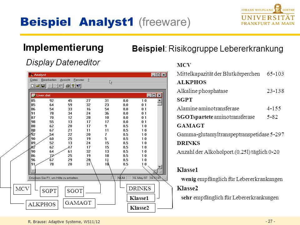 Beispiel Analyst1 (freeware)