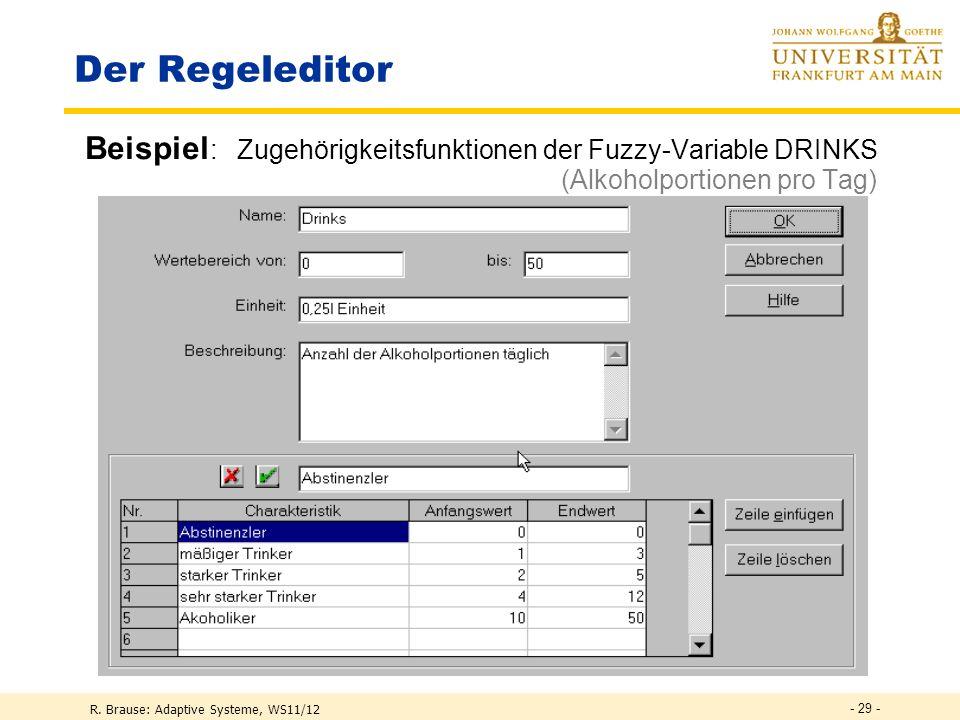 Der Regeleditor Beispiel: Zugehörigkeitsfunktionen der Fuzzy-Variable DRINKS (Alkoholportionen pro Tag)