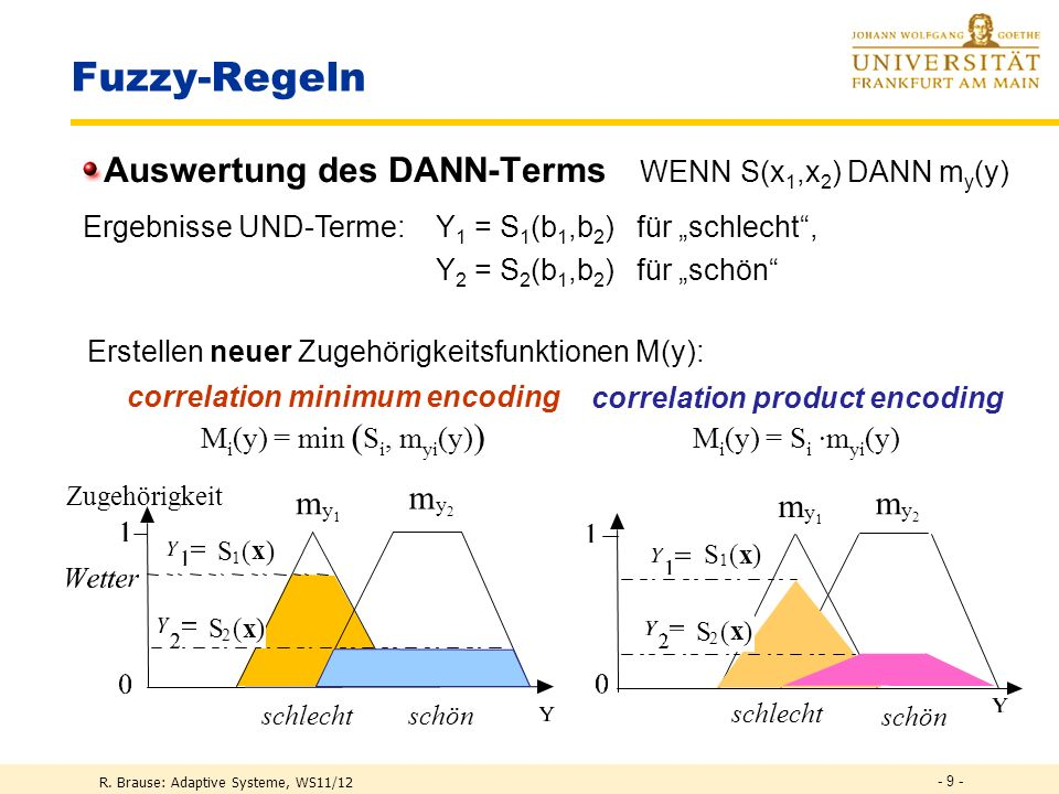 Fuzzy-Regeln Auswertung des DANN-Terms WENN S(x1,x2) DANN my(y) m m