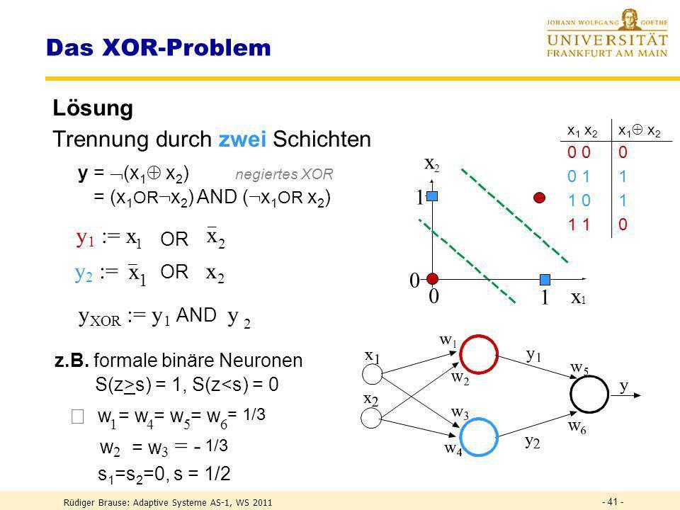 Das XOR-Problem Lösung Trennung durch zwei Schichten y := x x y := x y