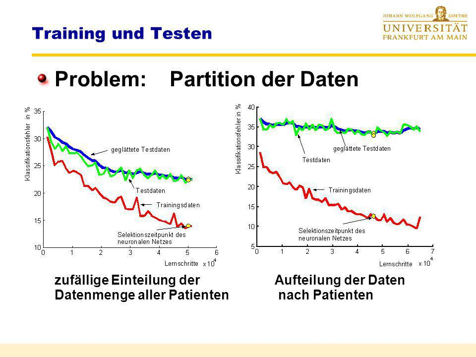 Problem: Partition der Daten