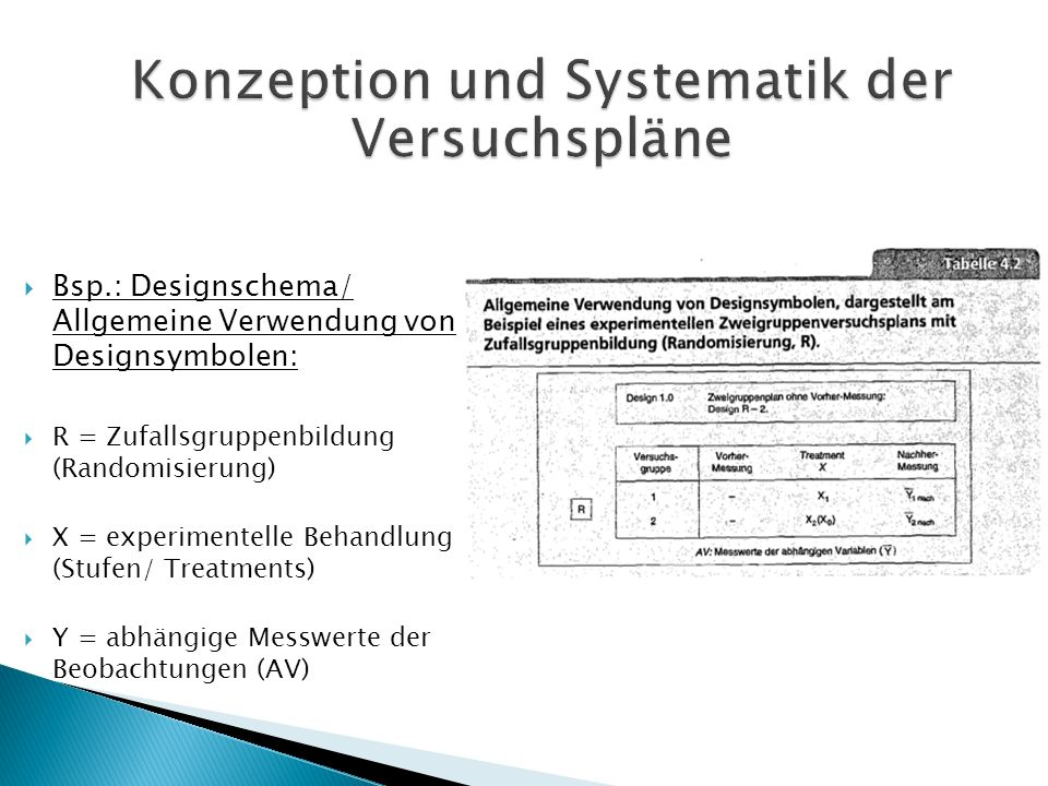 Konzeption und Systematik der Versuchspläne