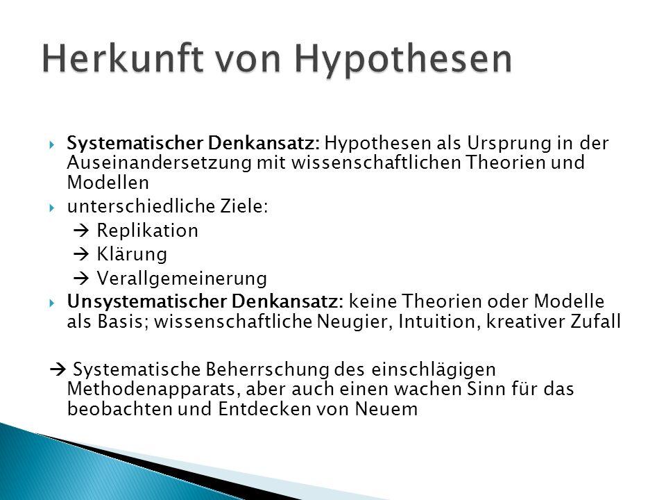 Herkunft von Hypothesen
