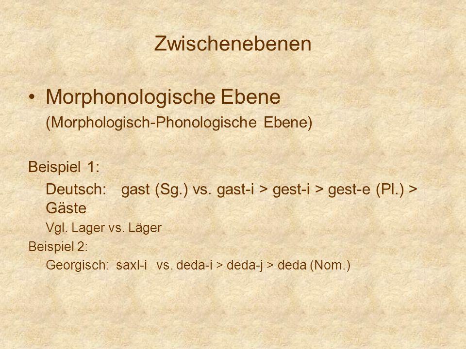 Morphonologische Ebene
