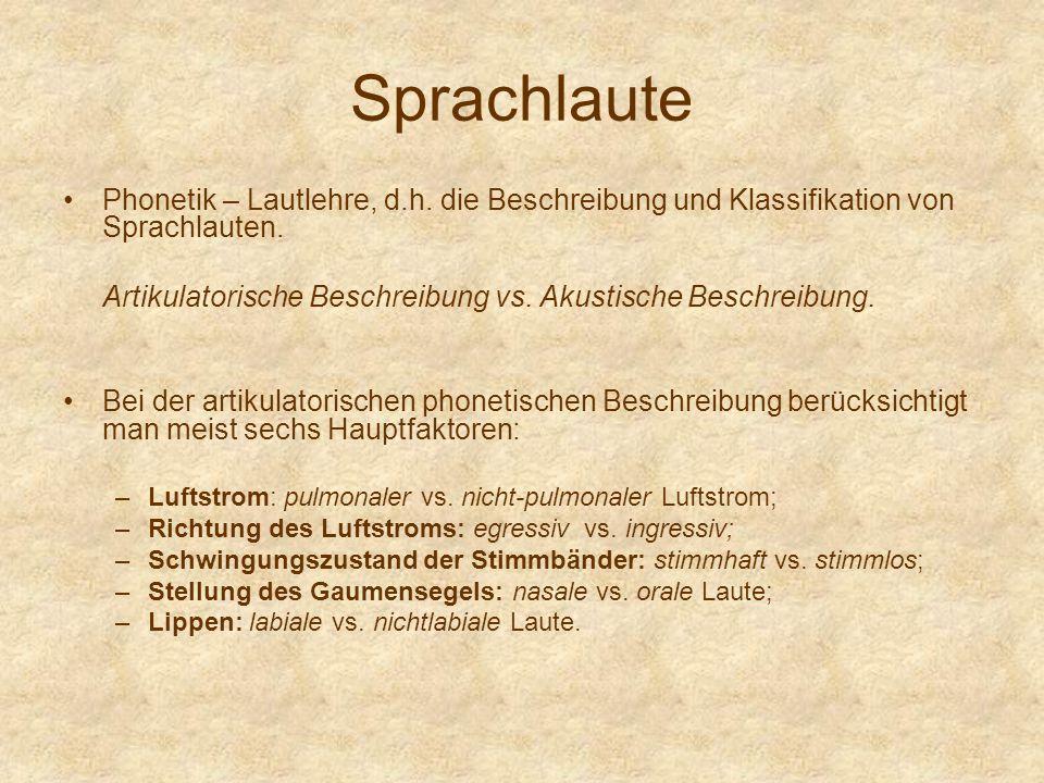 Sprachlaute Phonetik – Lautlehre, d.h. die Beschreibung und Klassifikation von Sprachlauten.