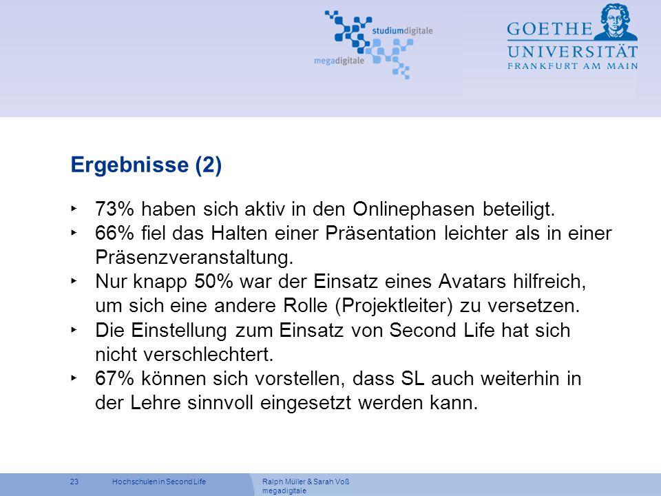 Ergebnisse (2) 73% haben sich aktiv in den Onlinephasen beteiligt.