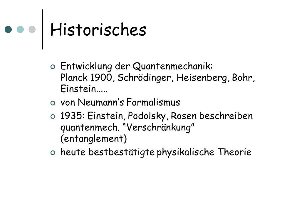 Historisches Entwicklung der Quantenmechanik: Planck 1900, Schrödinger, Heisenberg, Bohr, Einstein.....