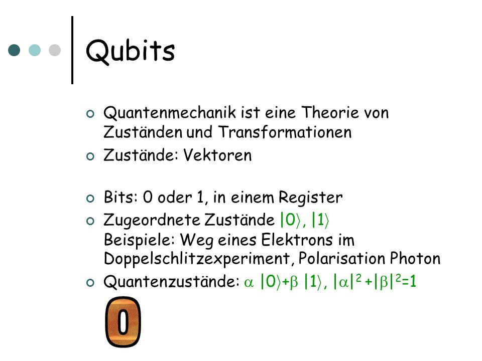 Qubits Quantenmechanik ist eine Theorie von Zuständen und Transformationen. Zustände: Vektoren. Bits: 0 oder 1, in einem Register.