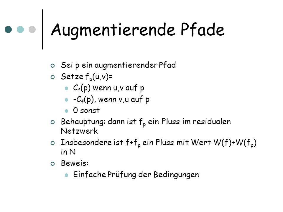 Augmentierende Pfade Sei p ein augmentierender Pfad Setze fp(u,v)=