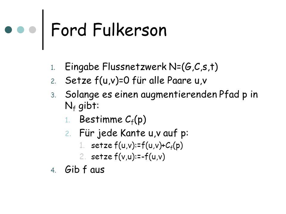 Ford Fulkerson Eingabe Flussnetzwerk N=(G,C,s,t)