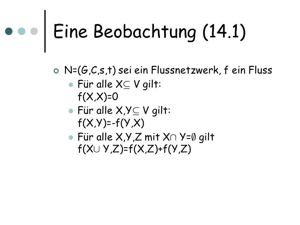 Eine Beobachtung (14.1) N=(G,C,s,t) sei ein Flussnetzwerk, f ein Fluss