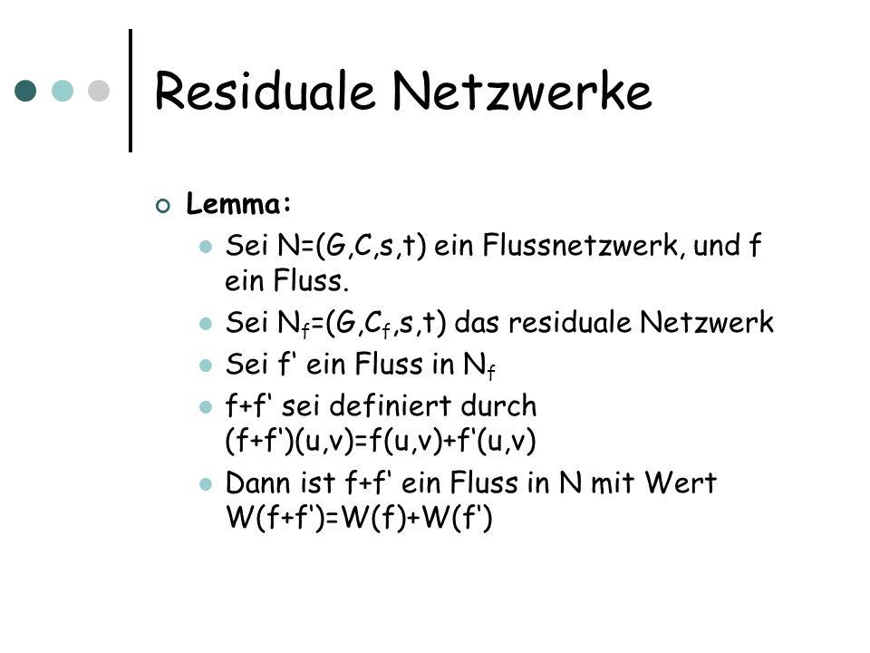 Residuale Netzwerke Lemma: