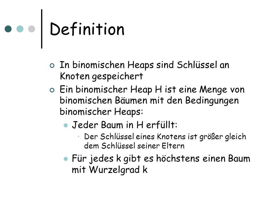 Definition In binomischen Heaps sind Schlüssel an Knoten gespeichert