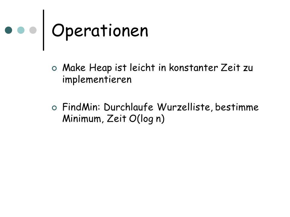 Operationen Make Heap ist leicht in konstanter Zeit zu implementieren