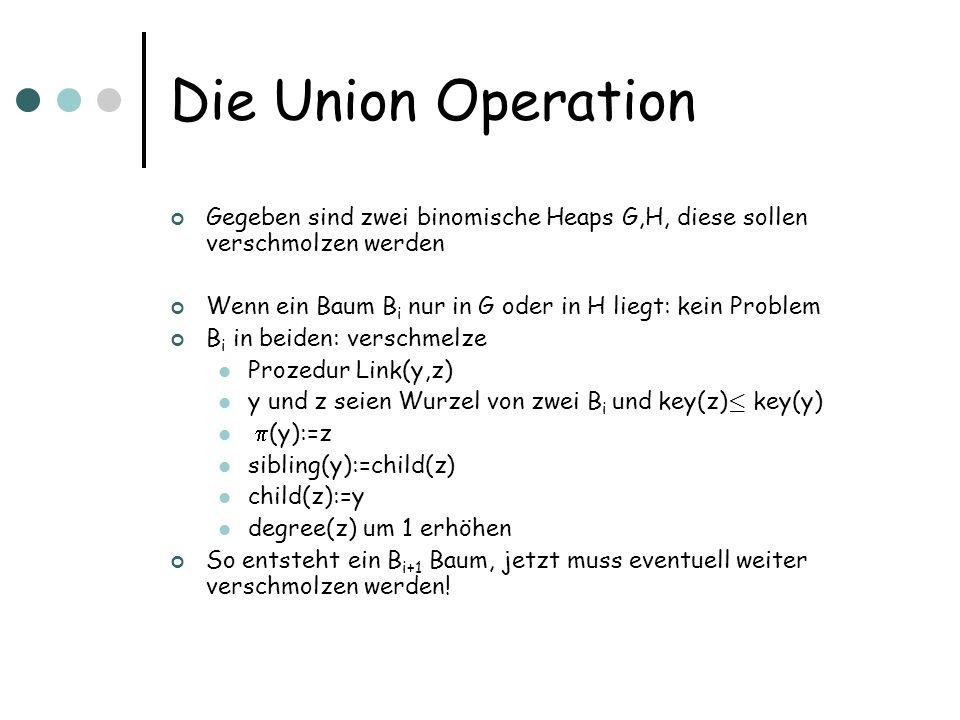 Die Union OperationGegeben sind zwei binomische Heaps G,H, diese sollen verschmolzen werden. Wenn ein Baum Bi nur in G oder in H liegt: kein Problem.