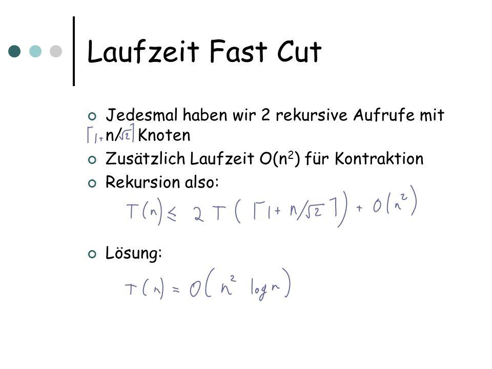 Laufzeit Fast Cut Jedesmal haben wir 2 rekursive Aufrufe mit n/ Knoten