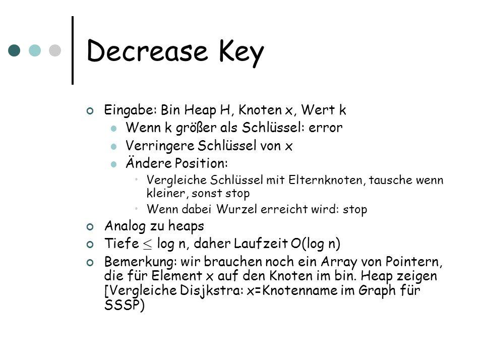 Decrease Key Eingabe: Bin Heap H, Knoten x, Wert k