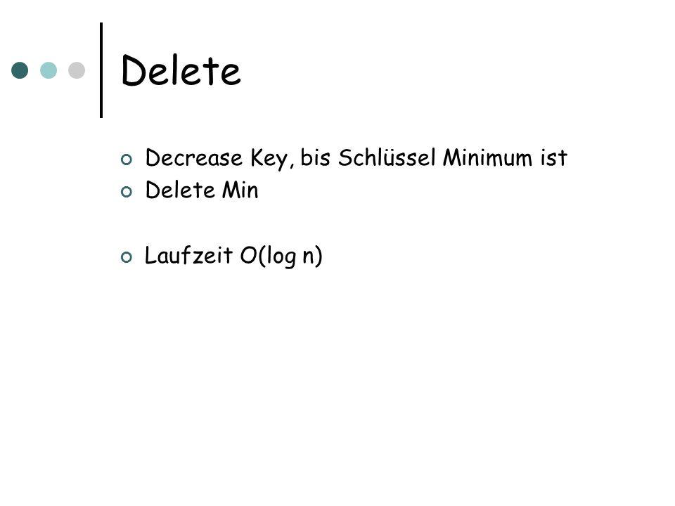 Delete Decrease Key, bis Schlüssel Minimum ist Delete Min