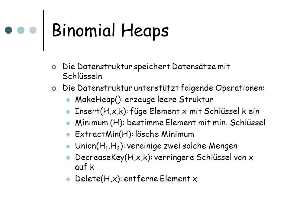 Binomial Heaps Die Datenstruktur speichert Datensätze mit Schlüsseln