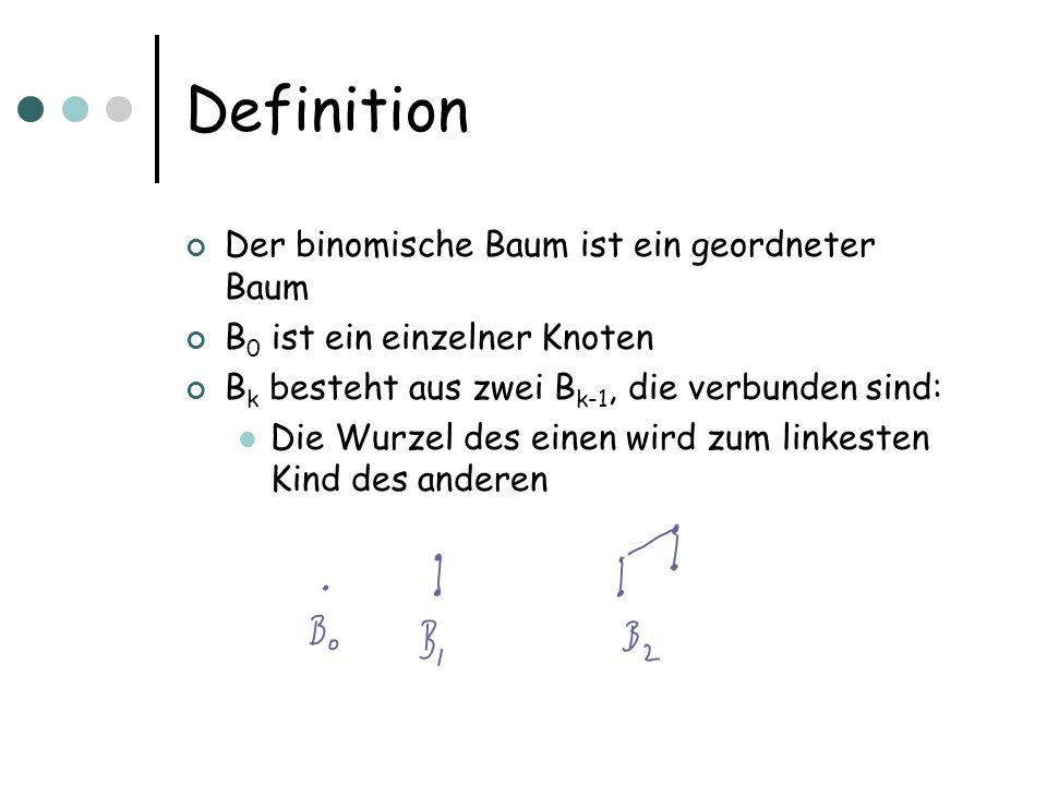 Definition Der binomische Baum ist ein geordneter Baum