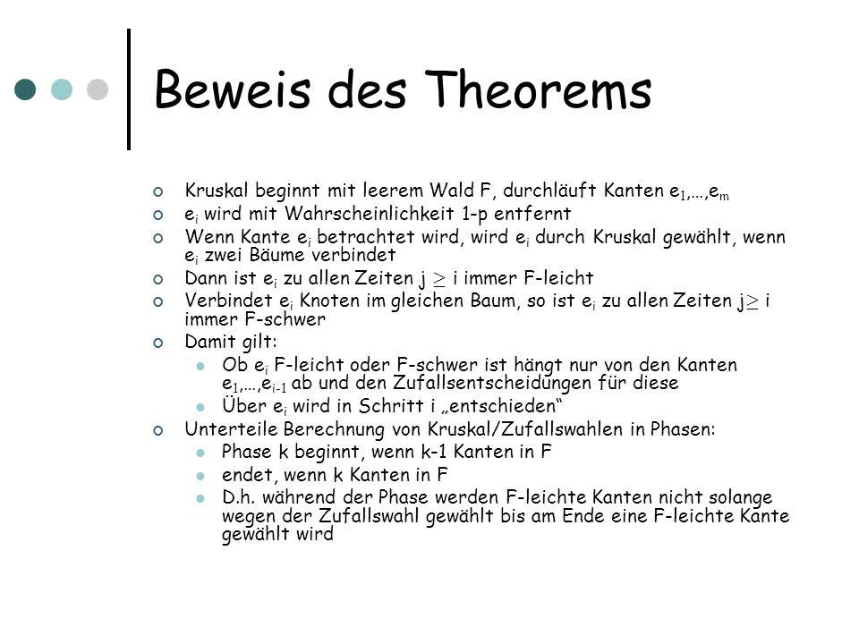 Beweis des Theorems Kruskal beginnt mit leerem Wald F, durchläuft Kanten e1,…,em. ei wird mit Wahrscheinlichkeit 1-p entfernt.