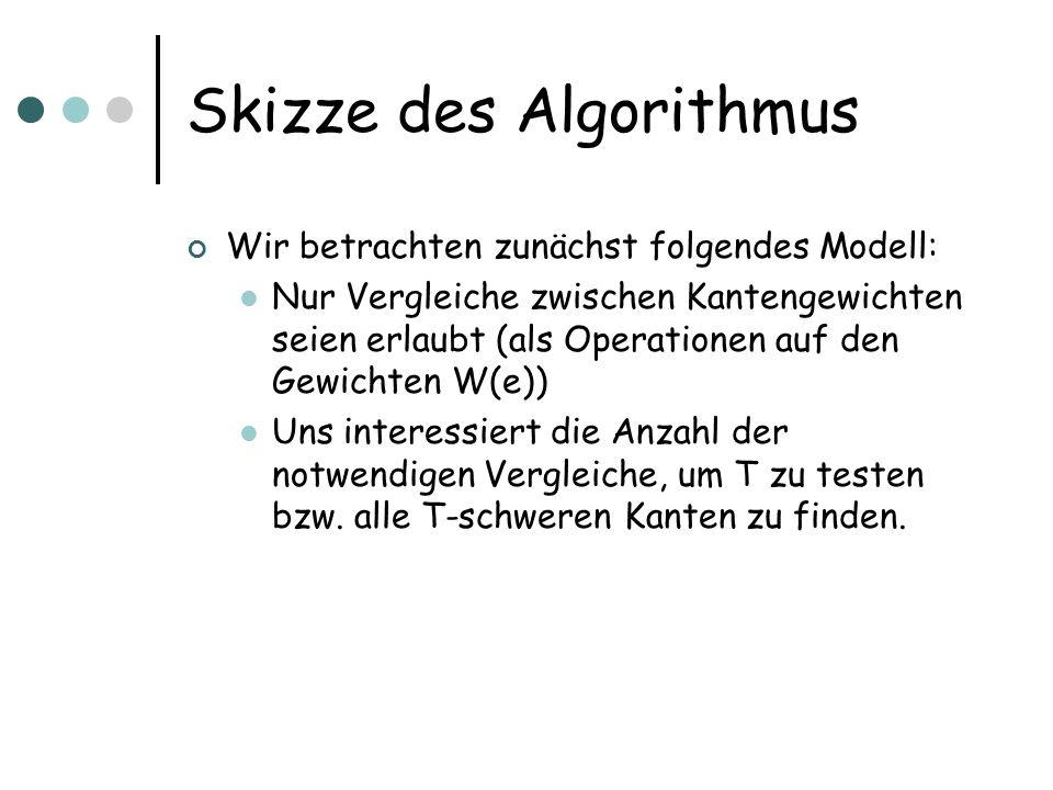 Skizze des Algorithmus