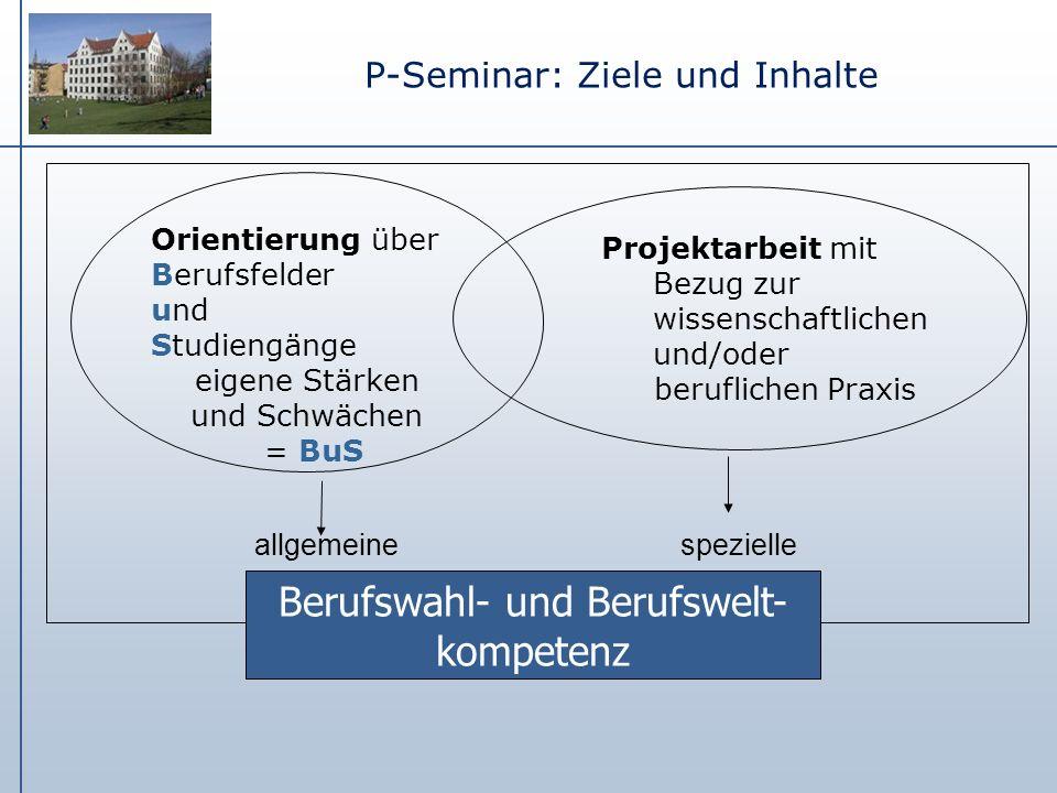 P-Seminar: Ziele und Inhalte