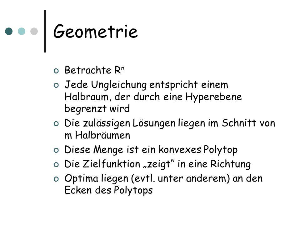 Geometrie Betrachte Rn