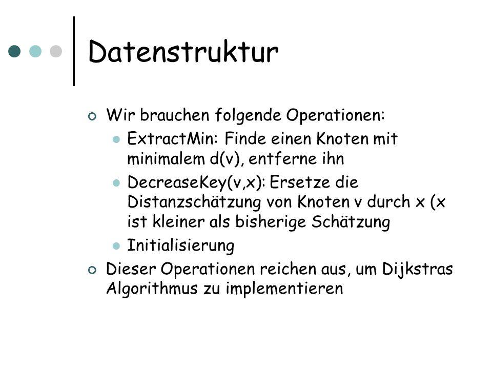 Datenstruktur Wir brauchen folgende Operationen: