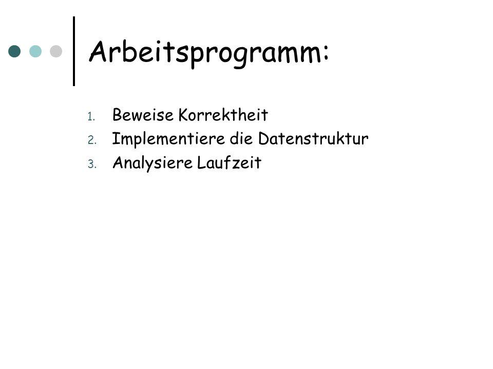 Arbeitsprogramm: Beweise Korrektheit Implementiere die Datenstruktur