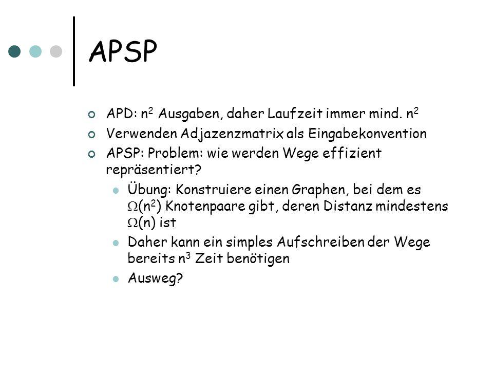 APSP APD: n2 Ausgaben, daher Laufzeit immer mind. n2