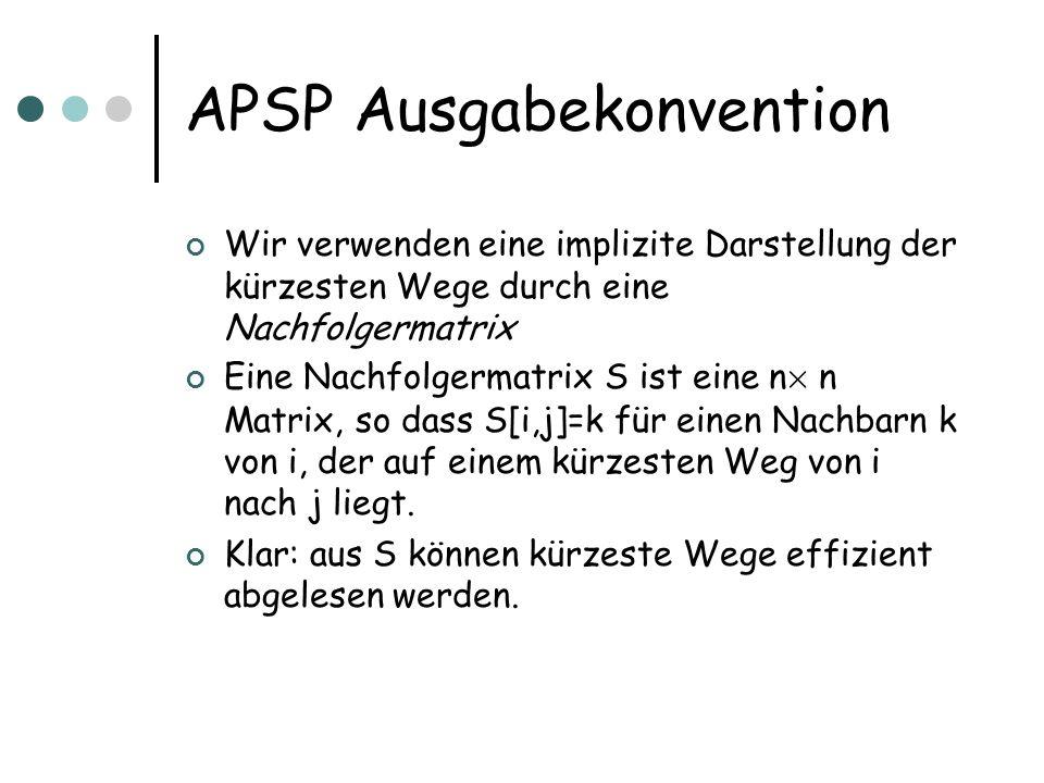APSP Ausgabekonvention