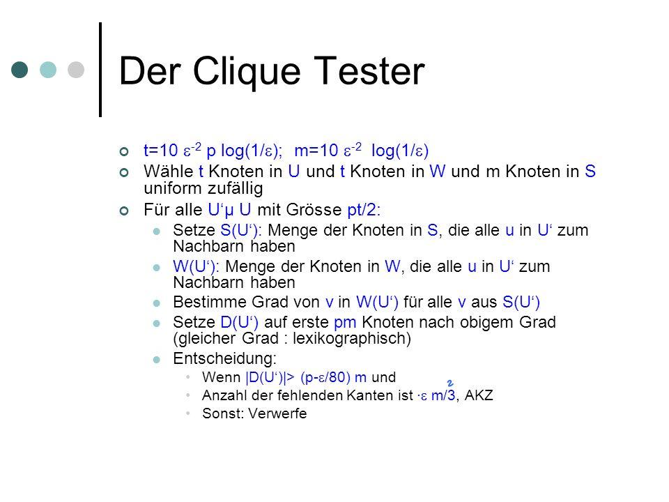 Der Clique Tester t=10 -2 p log(1/); m=10 -2 log(1/)