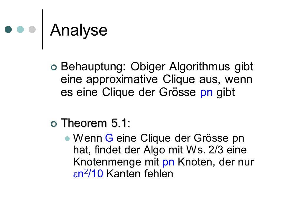 Analyse Behauptung: Obiger Algorithmus gibt eine approximative Clique aus, wenn es eine Clique der Grösse pn gibt.