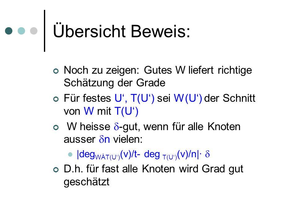 Übersicht Beweis: Noch zu zeigen: Gutes W liefert richtige Schätzung der Grade. Für festes U', T(U') sei W(U') der Schnitt von W mit T(U')