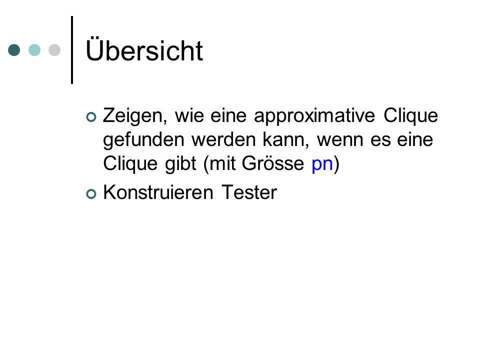 Übersicht Zeigen, wie eine approximative Clique gefunden werden kann, wenn es eine Clique gibt (mit Grösse pn)