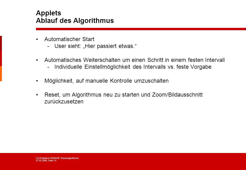 Applets Ablauf des Algorithmus