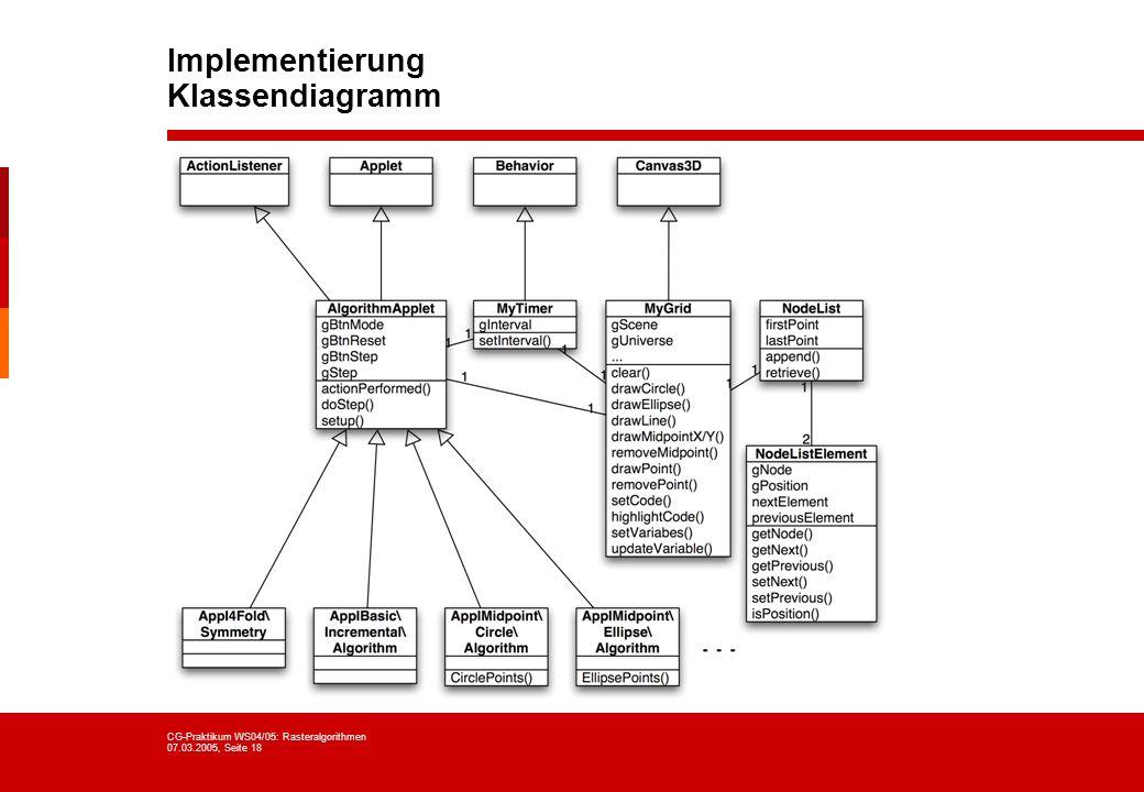 Implementierung Klassendiagramm