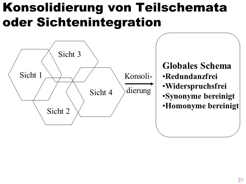 Konsolidierung von Teilschemata oder Sichtenintegration