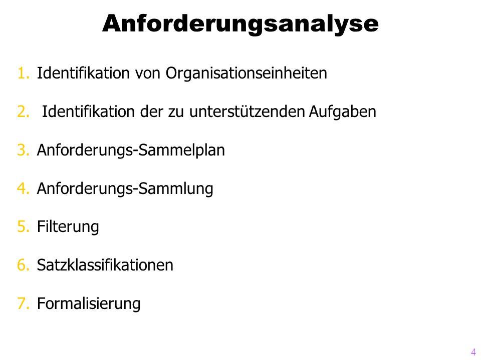Anforderungsanalyse Identifikation von Organisationseinheiten