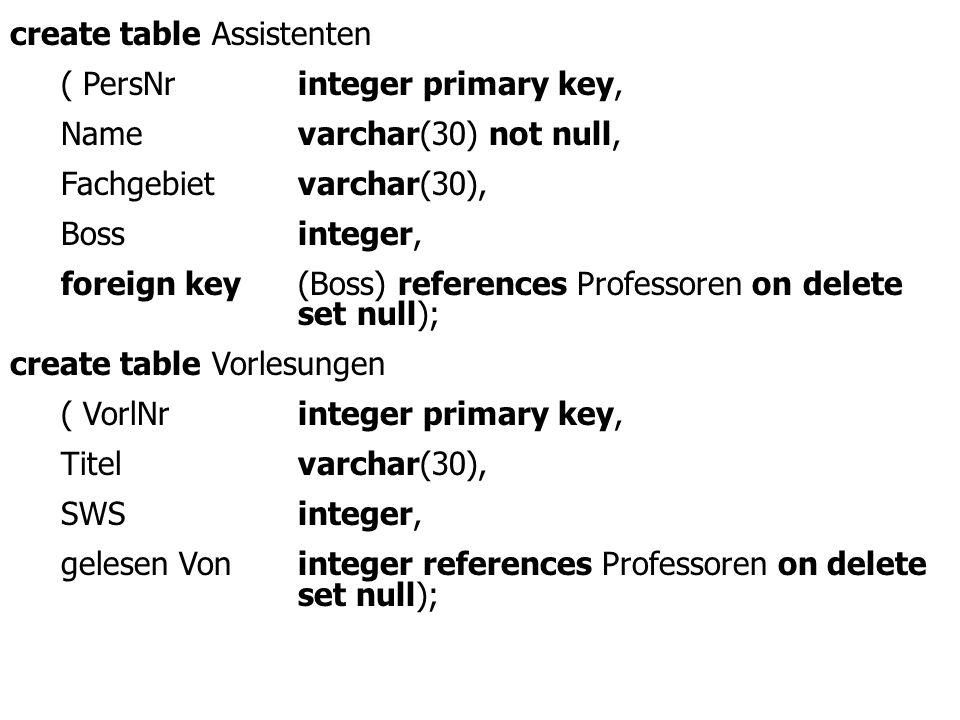 create table Assistenten