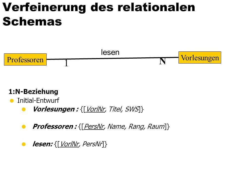 Verfeinerung des relationalen Schemas