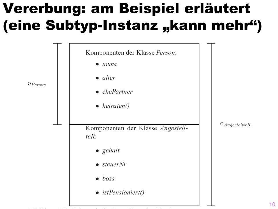 """Vererbung: am Beispiel erläutert (eine Subtyp-Instanz """"kann mehr )"""