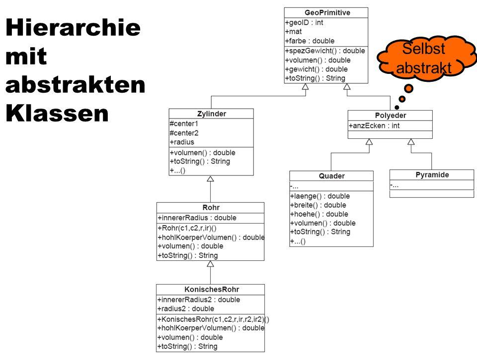 Hierarchie mit abstrakten Klassen