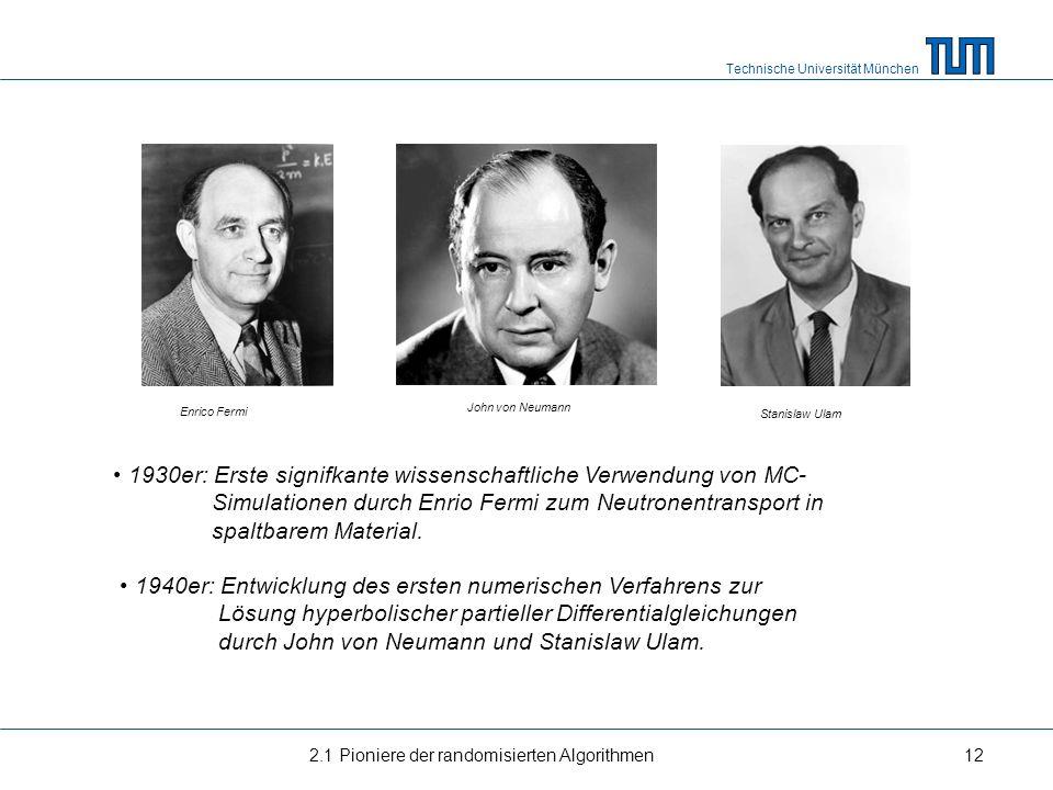 Enrico Fermi John von Neumann. Stanislaw Ulam.