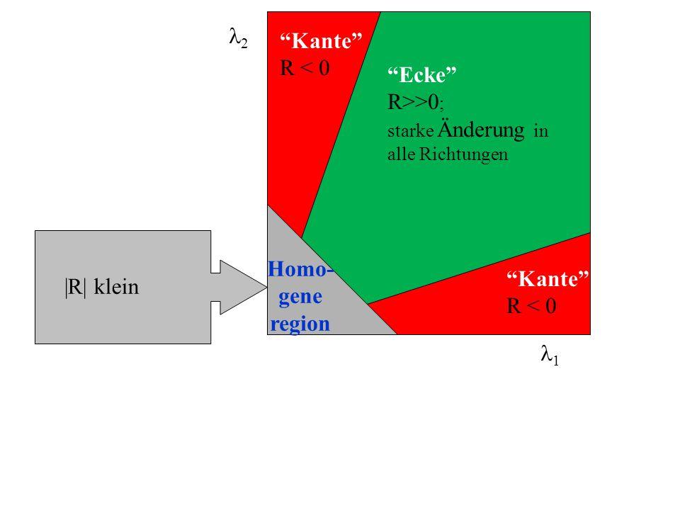 2 Kante R < 0. Ecke R>>0; starke Änderung in alle Richtungen. Homo- gene region. Kante R < 0.