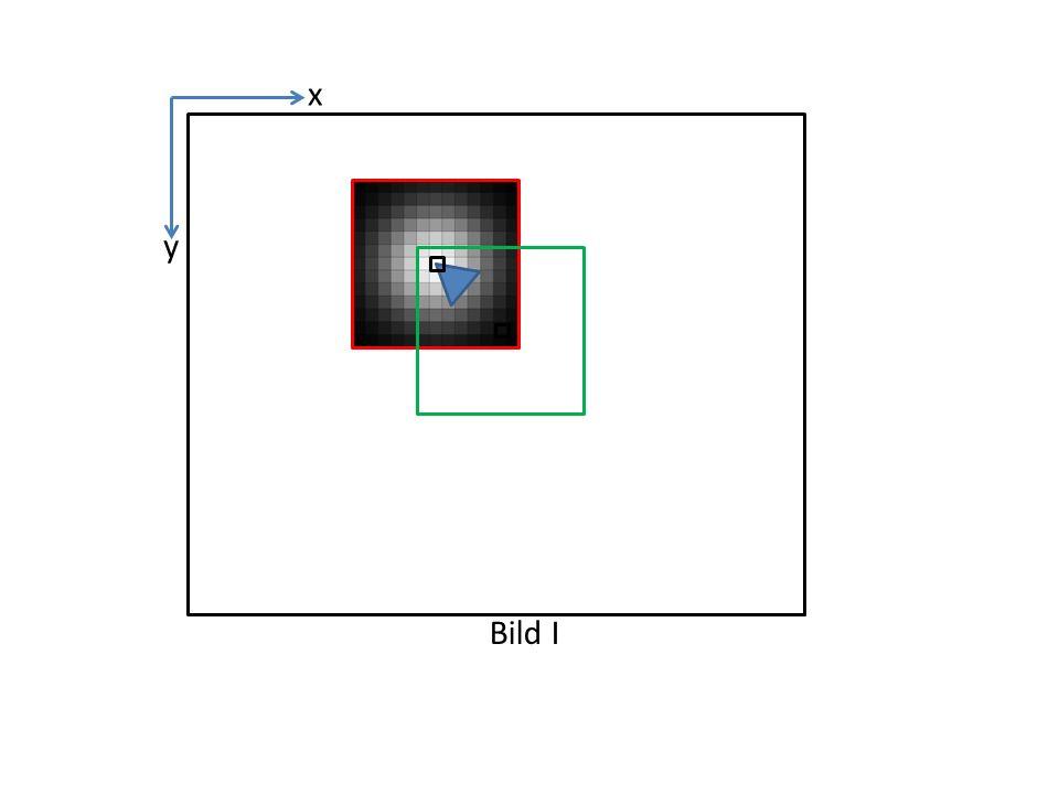 x y Bild I